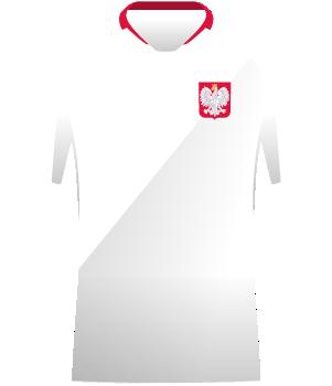 polska_2020