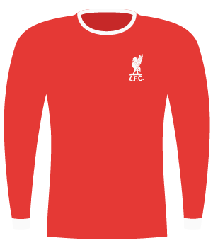 Koszulka Liverpoolu z 1975 roku.