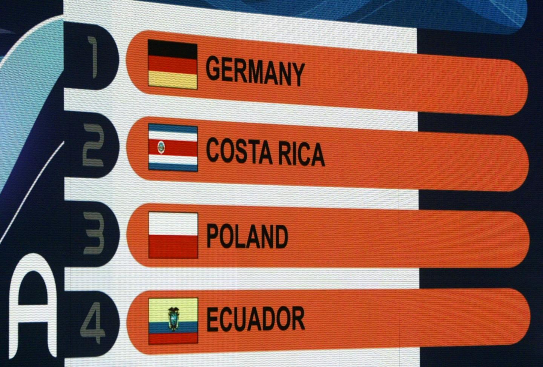 Drużyny, które trafiły do polskiej grupy A. Na ekranie po kolei wymienione: Niemcy, Kostaryka, Polska, Ekwador.
