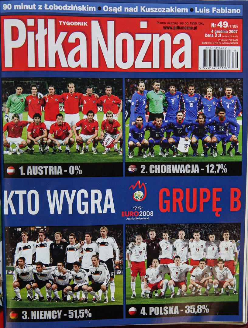 Okładka piłki nożnej przed EURO 2008