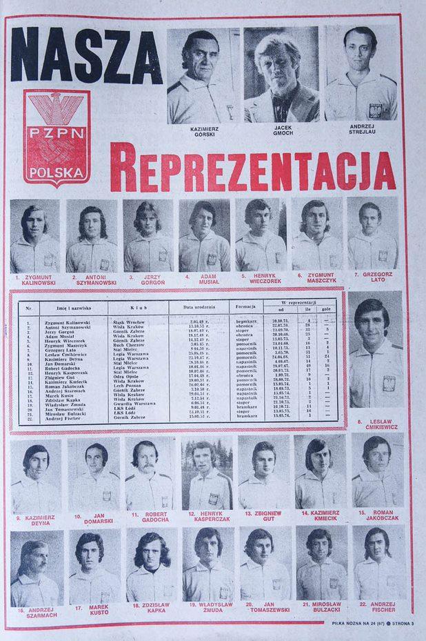 Strona piłki nożnej - reprezentacja na finały MŚ 1974