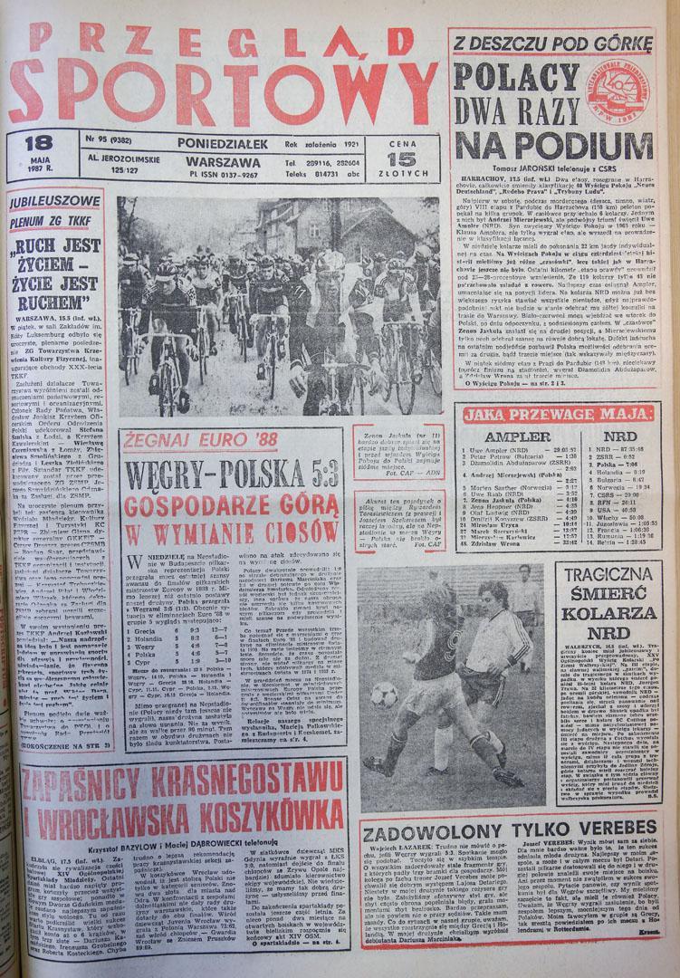 Przegląd sportowy po meczu Węgry - Polska (17.05.1987)