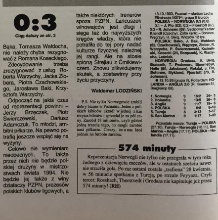 piłka nożna po meczu polska - norwegia (13.10.1993)