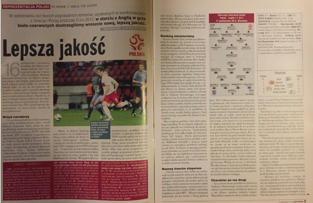 piłka nożna po meczu polska – anglia (17.10.2012)