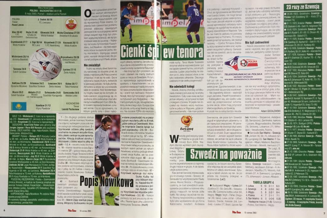 piłka nozna po meczu polska - kazachstan (06.06.2003)