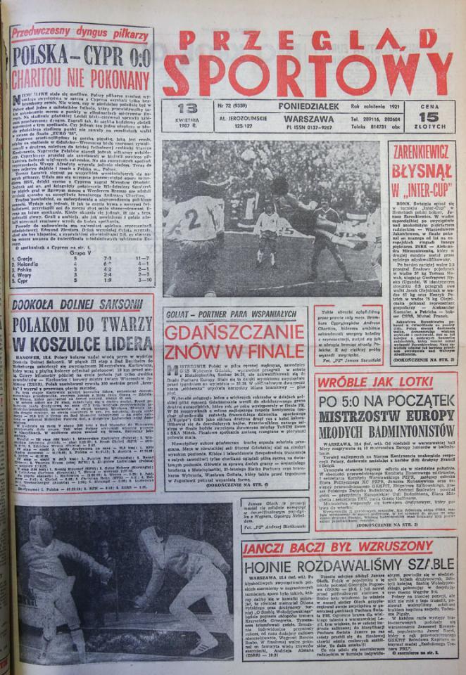 Przegląd sportowy po meczu Polska - Cypr (12.04.1987)