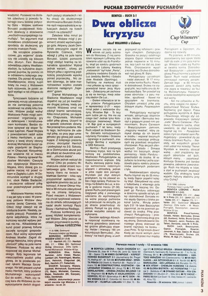 Piłka nożna po meczu borussia - Widzew (11.09.1996)
