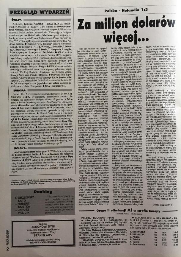 piłka nożna po meczu polska - holandia (17.11.1993)