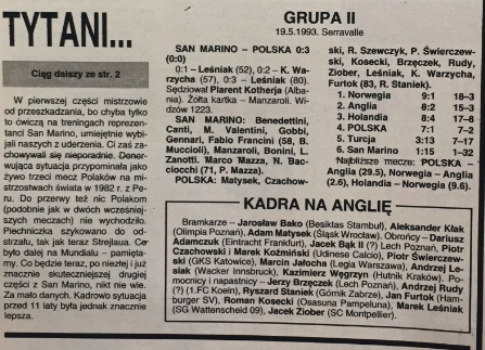 Piłka nożna po meczu san marino - polska (19.05.1993)