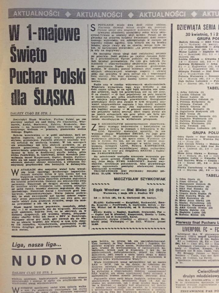 Piłka Nożna po Śląsk - Stal M. 2:0 (01.05.1976) 2