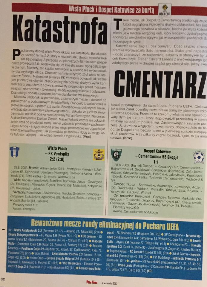 Piłka Nożna po Wisła Płock - Ventspils 2:2 (28.08.2003)